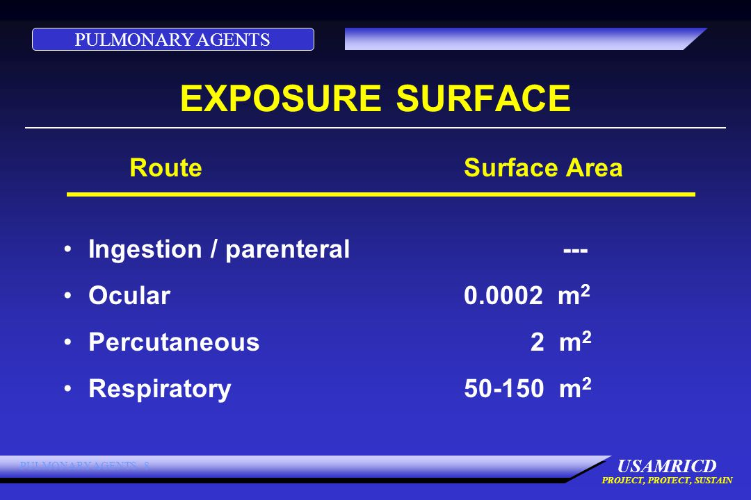 PULMONARY AGENTS USAMRICD PROJECT, PROTECT, SUSTAIN PULMONARY AGENTS 8 EXPOSURE SURFACE RouteSurface Area Ingestion / parenteral --- Ocular0.0002 m 2 Percutaneous2 m 2 Respiratory50-150 m 2