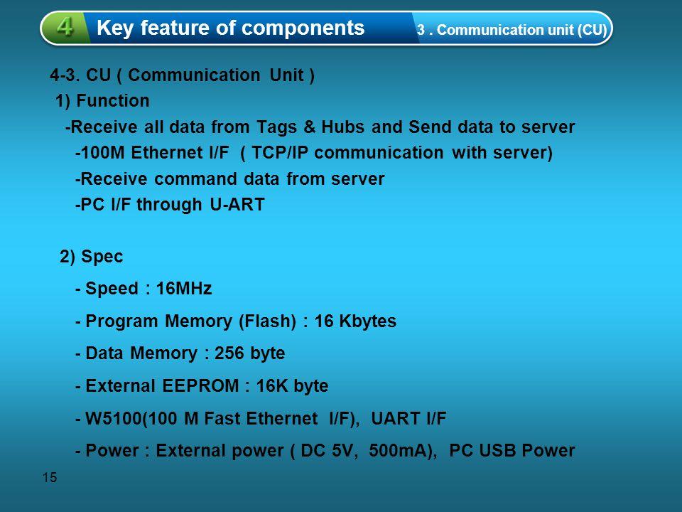 15 중제목을 입력하세요 1 Key feature of components 3.Communication unit (CU) 4-3.