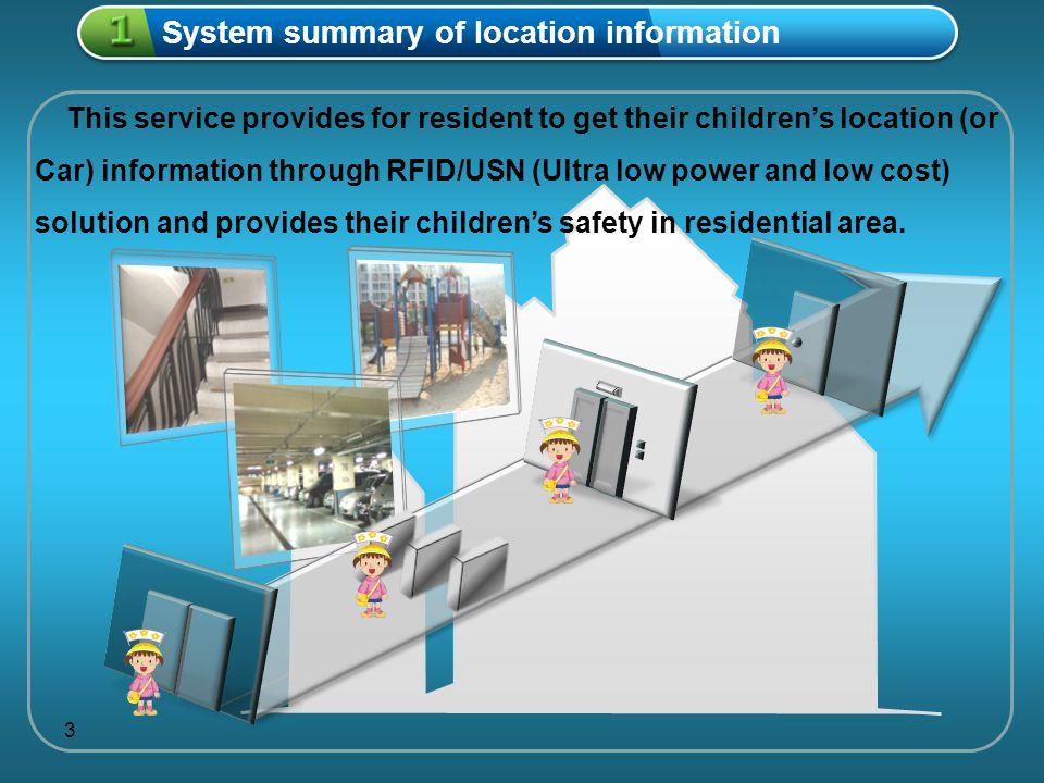3 중제목을 입력하세요 1 System summary of location information This service provides for resident to get their children's location (or Car) information through RFID/USN (Ultra low power and low cost) solution and provides their children's safety in residential area.