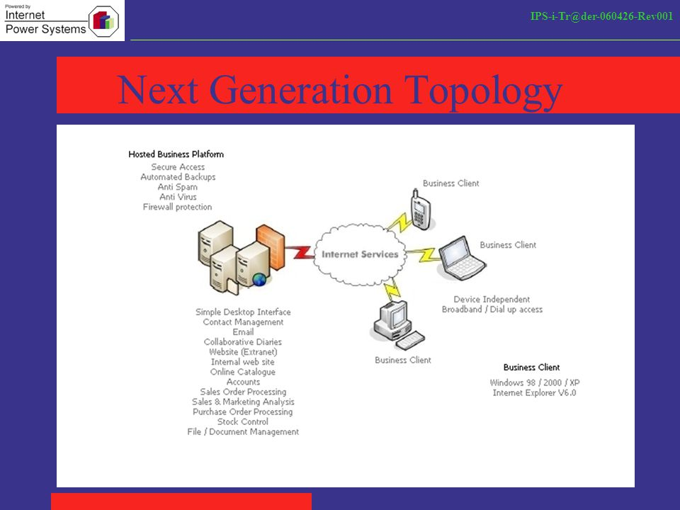 IPS-i-Tr@der-060426-Rev001 Next Generation Topology