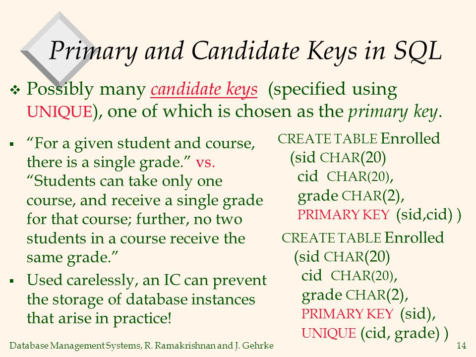 Database Management Systems, R. Ramakrishnan and J. Gehrke14 Primary and Candidate Keys in SQL  Possibly many candidate keys (specified using UNIQUE