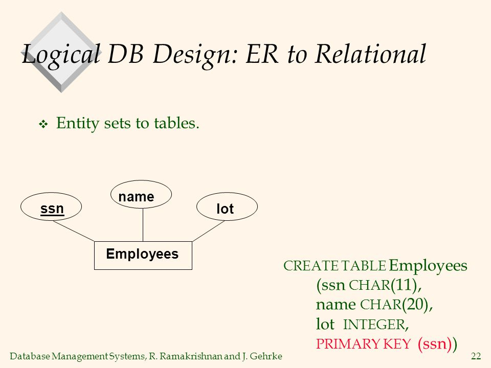 Database Management Systems, R. Ramakrishnan and J. Gehrke22 Logical DB Design: ER to Relational  Entity sets to tables. CREATE TABLE Employees (ssn