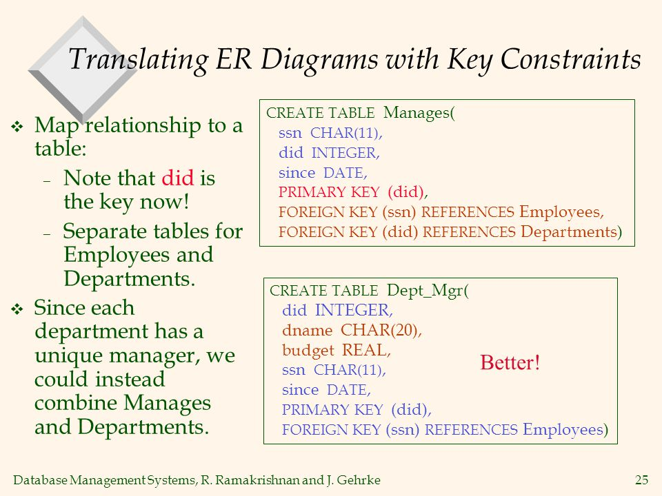 Database Management Systems, R. Ramakrishnan and J. Gehrke25 Translating ER Diagrams with Key Constraints  Map relationship to a table: – Note that d