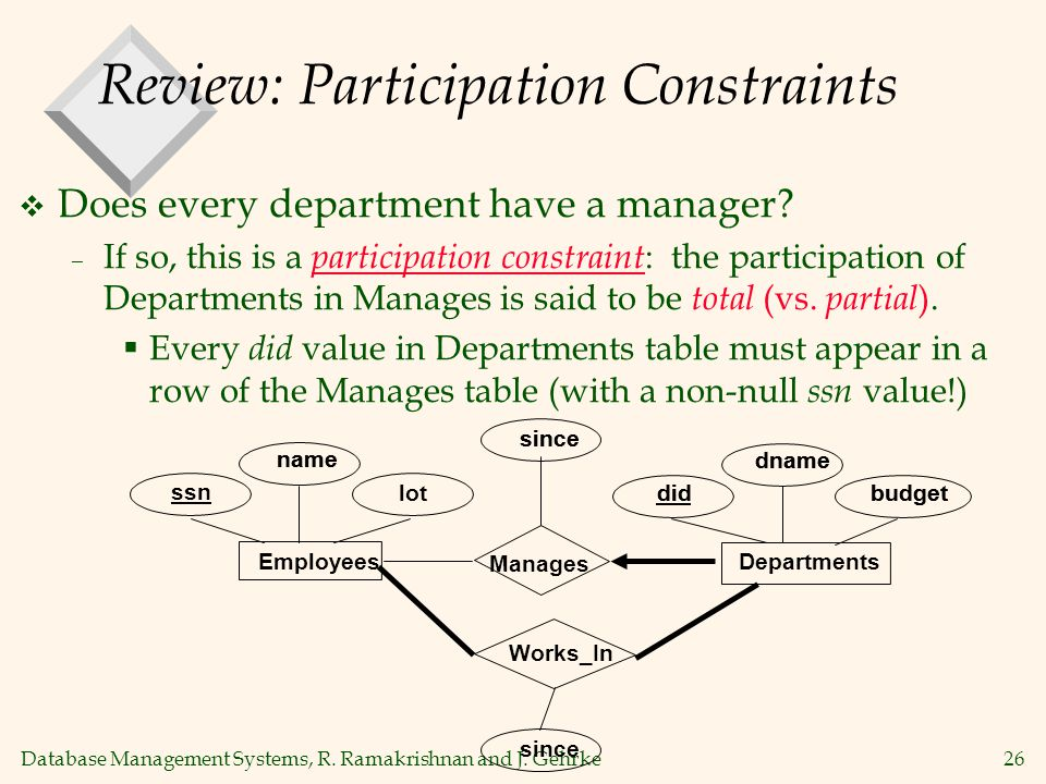 Database Management Systems, R. Ramakrishnan and J. Gehrke26 Review: Participation Constraints  Does every department have a manager? – If so, this i