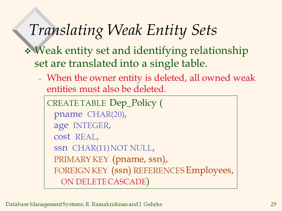 Database Management Systems, R. Ramakrishnan and J. Gehrke29 Translating Weak Entity Sets  Weak entity set and identifying relationship set are trans