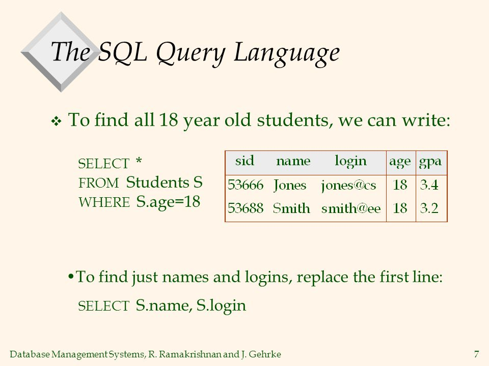 Database Management Systems, R. Ramakrishnan and J. Gehrke7 The SQL Query Language  To find all 18 year old students, we can write: SELECT * FROM Stu