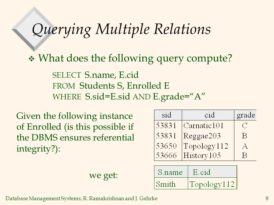 Database Management Systems, R. Ramakrishnan and J. Gehrke8 Querying Multiple Relations  What does the following query compute? SELECT S.name, E.cid