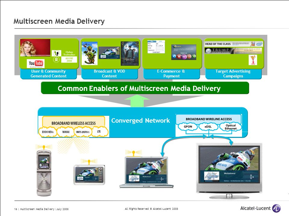 All Rights Reserved © Alcatel-Lucent 2008 16 | Multiscreen Media Delivery |July 2008 Target Advertising Campaigns User & Community Generated Content E-Commerce & Payment Broadcast & VOD Content Common Enablers of Multiscreen Media Delivery Multiscreen Media Delivery Converged Network