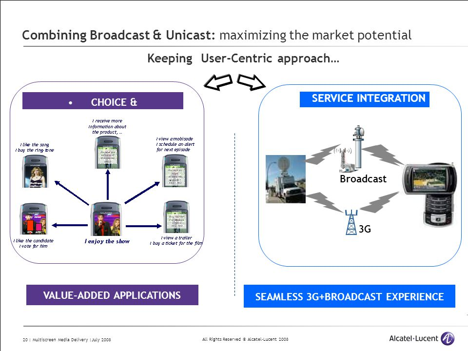 All Rights Reserved © Alcatel-Lucent 2008 20 | Multiscreen Media Delivery |July 2008 Combining Broadcast & Unicast: maximizing the market potential VA