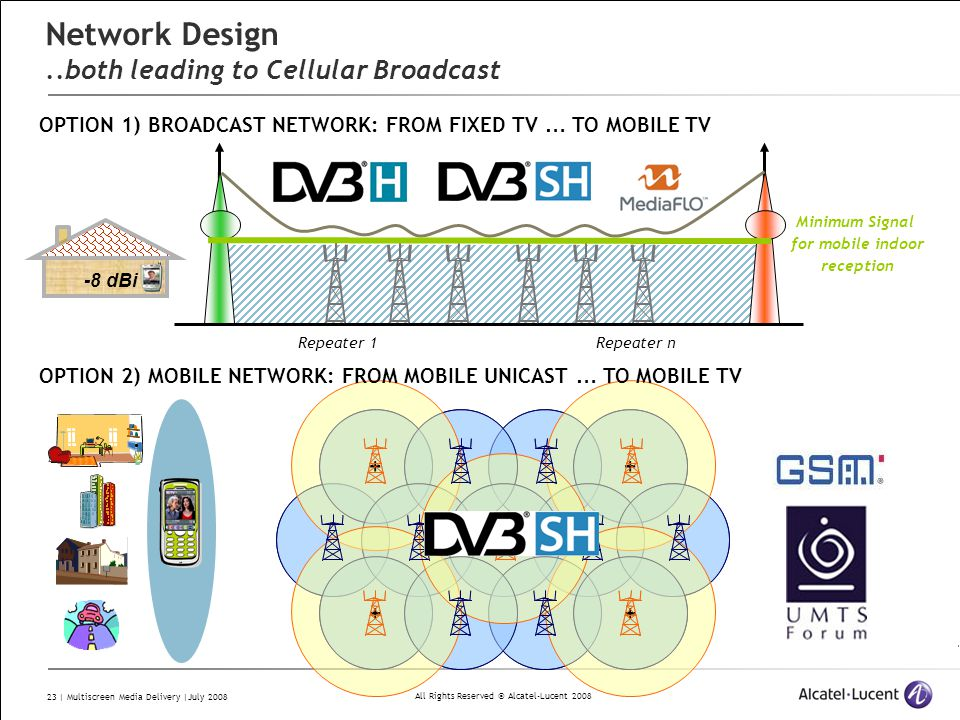 All Rights Reserved © Alcatel-Lucent 2008 23 | Multiscreen Media Delivery |July 2008 ++ + ++ Network Design..both leading to Cellular Broadcast OPTION