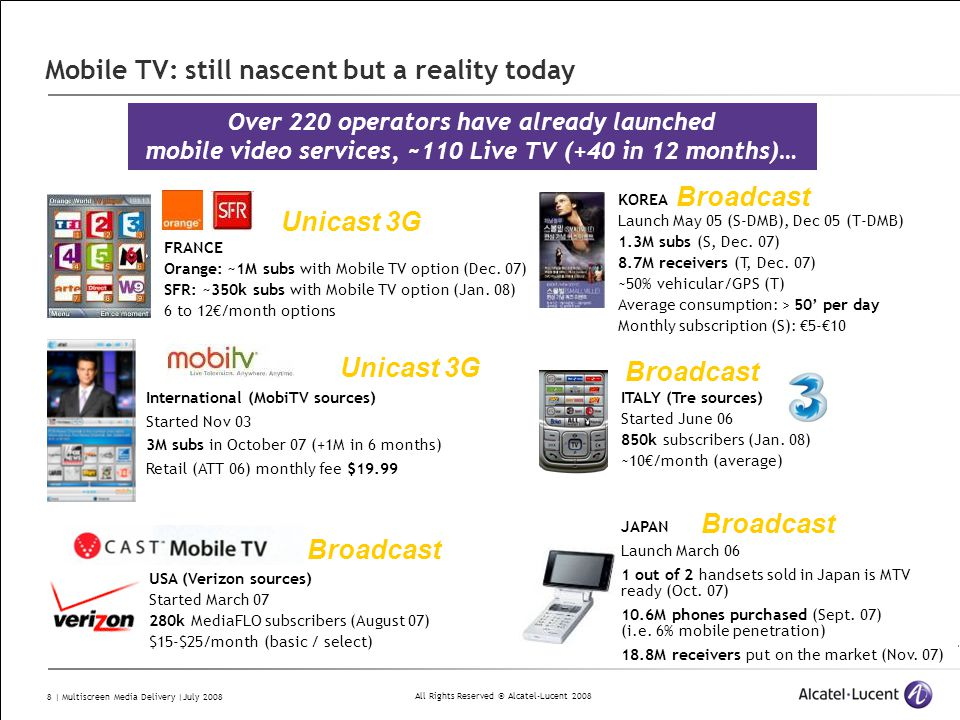 All Rights Reserved © Alcatel-Lucent 2008 8 | Multiscreen Media Delivery |July 2008 Mobile TV: still nascent but a reality today Over 220 operators have already launched mobile video services, ~110 Live TV (+40 in 12 months)… International (MobiTV sources) Started Nov 03 3M subs in October 07 (+1M in 6 months) Retail (ATT 06) monthly fee $19.99 Unicast 3G KOREA Launch May 05 (S-DMB), Dec 05 (T-DMB) 1.3M subs (S, Dec.