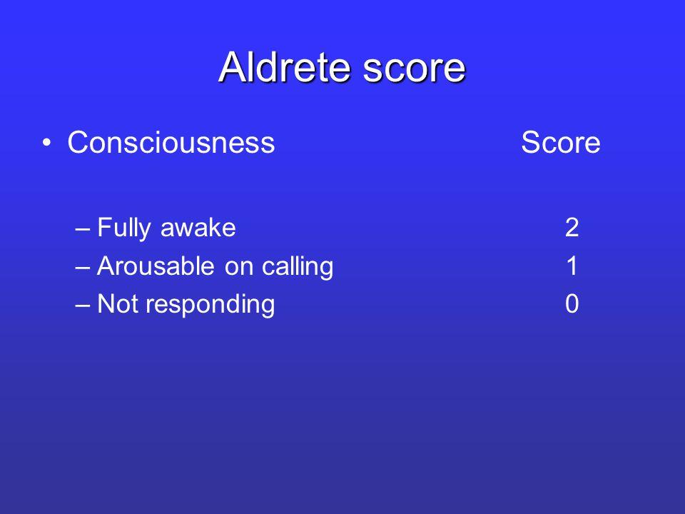 Aldrete score ConsciousnessScore –Fully awake 2 –Arousable on calling 1 –Not responding 0