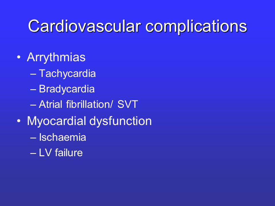 Cardiovascular complications Arrythmias –Tachycardia –Bradycardia –Atrial fibrillation/ SVT Myocardial dysfunction –Ischaemia –LV failure