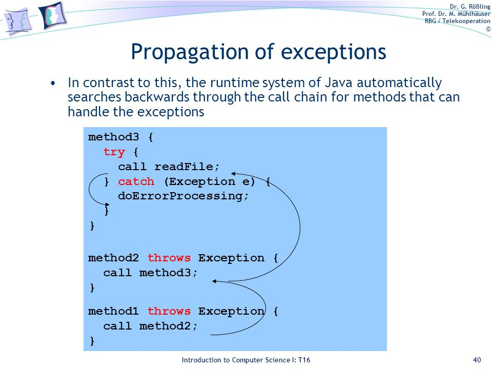 Dr. G. Rößling Prof. Dr. M. Mühlhäuser RBG / Telekooperation © Introduction to Computer Science I: T16 Propagation of exceptions In contrast to this,