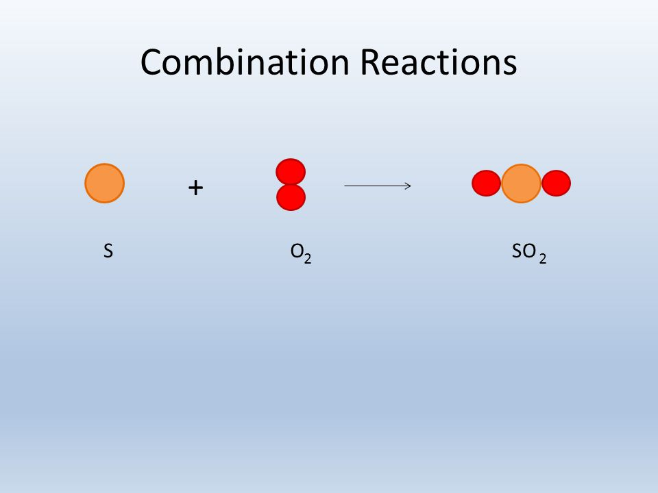 Combination Reactions + SO 2 SO 2