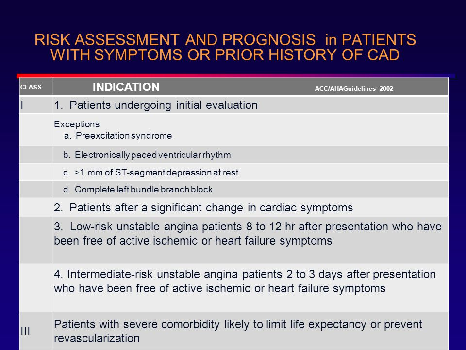 RISK ASSESSMENT AND PROGNOSIS in PATIENTS WITH SYMPTOMS OR PRIOR HISTORY OF CAD CLASS INDICATION ACC/AHAGuidelines 2002 I 1.