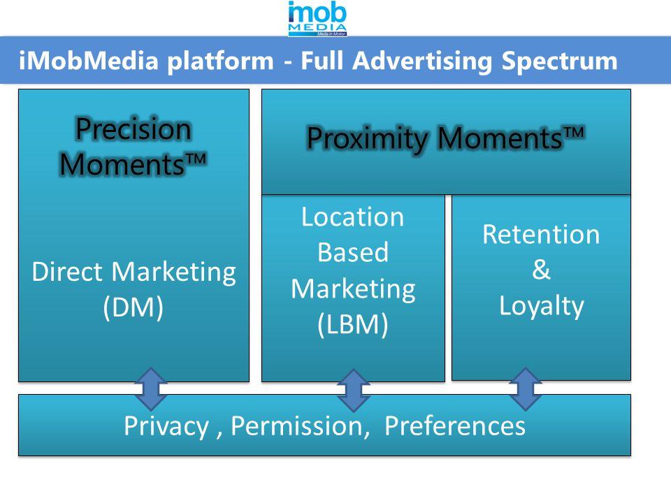 iMobMedia platform - Full Advertising Spectrum Location Based Marketing (LBM) Location Based Marketing (LBM) Retention & Loyalty Retention & Loyalty Privacy, Permission, Preferences