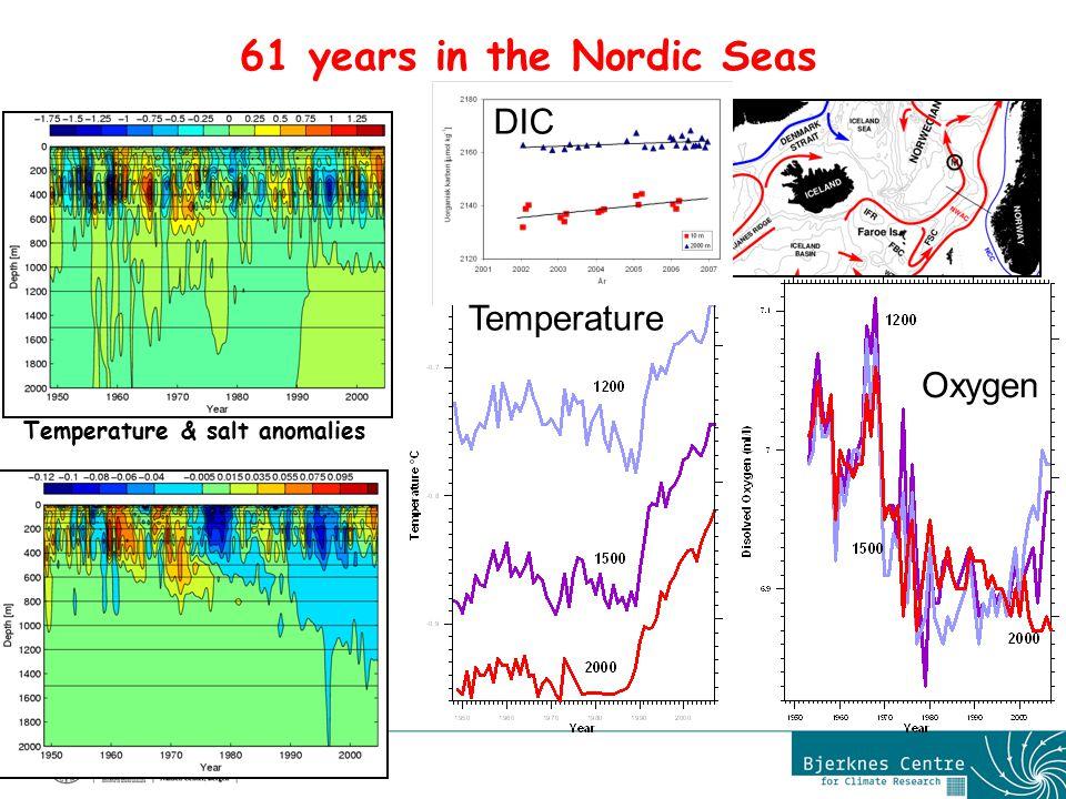 61 years in the Nordic Seas Temperature & salt anomalies DIC Temperature Oxygen