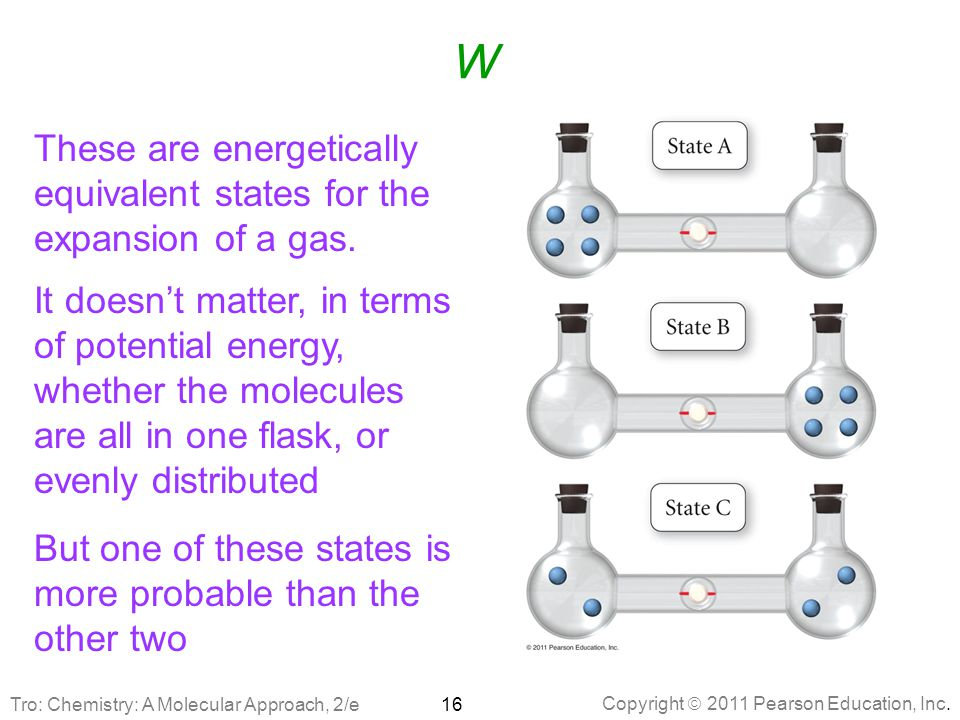 Copyright  2011 Pearson Education, Inc. W These are energetically equivalent states for the expansion of a gas. 16 It doesn't matter, in terms of pot
