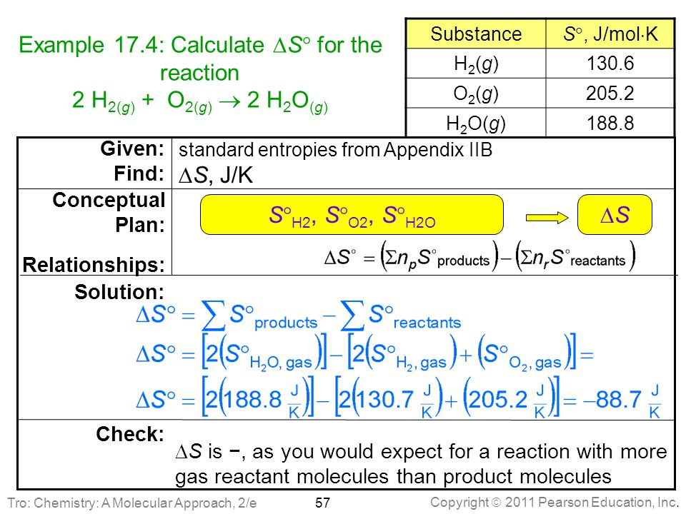 Copyright  2011 Pearson Education, Inc. Example 17.4: Calculate  S  for the reaction 2 H 2(g) + O 2(g)  2 H 2 O (g) 57  S is −, as you would expe