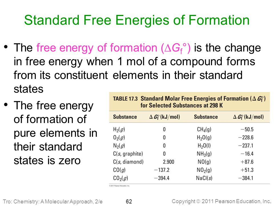 Copyright  2011 Pearson Education, Inc. Standard Free Energies of Formation The free energy of formation (  G f °) is the change in free energy when