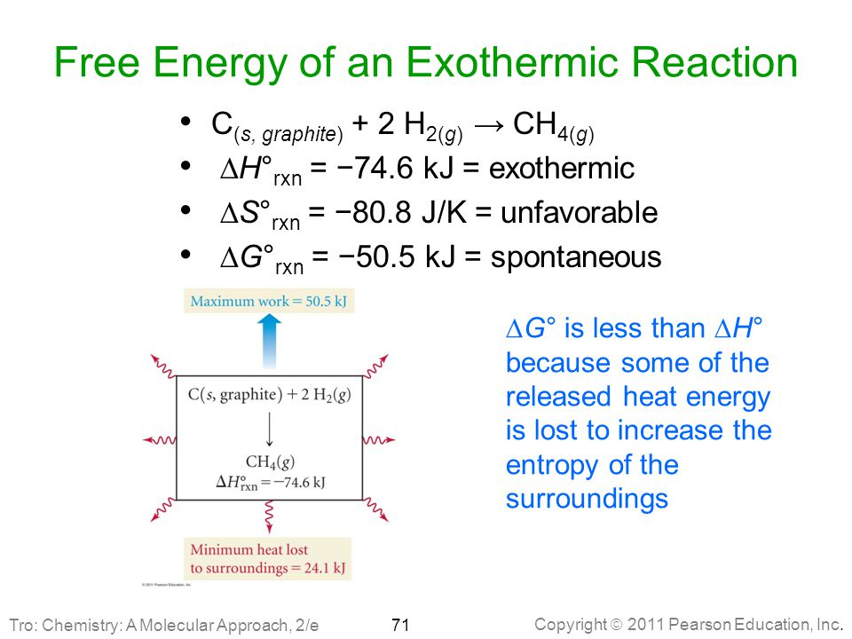 Copyright  2011 Pearson Education, Inc. Free Energy of an Exothermic Reaction C (s, graphite) + 2 H 2(g) → CH 4(g)  H° rxn = −74.6 kJ = exothermic 