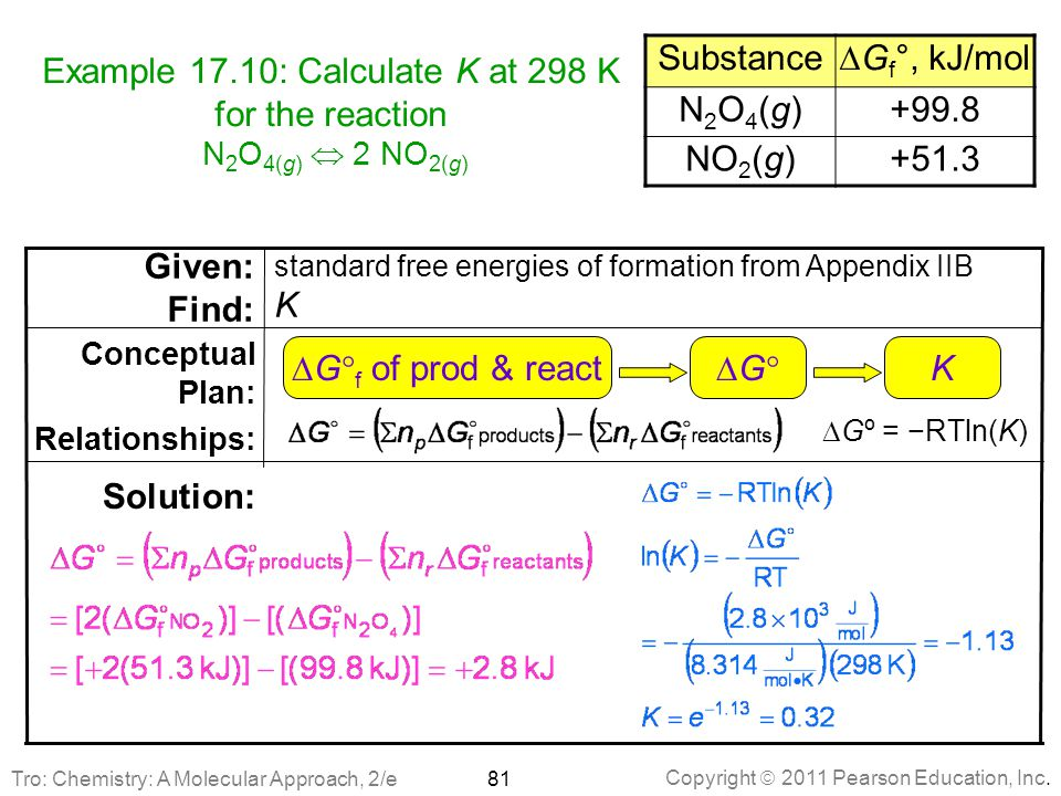 Copyright  2011 Pearson Education, Inc. Example 17.10: Calculate K at 298 K for the reaction N 2 O 4(g)  2 NO 2(g) 81 standard free energies of form
