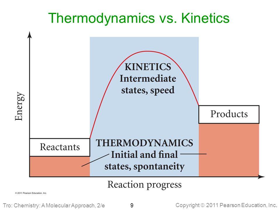 Copyright  2011 Pearson Education, Inc. Thermodynamics vs. Kinetics 9Tro: Chemistry: A Molecular Approach, 2/e