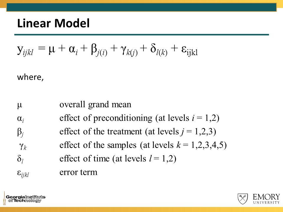 Linear Model y ijkl = μ + α i + β j(i) + γ k(j) + δ l(k) + ε ijkl where, μ overall grand mean α i effect of preconditioning (at levels i = 1,2) β j ef