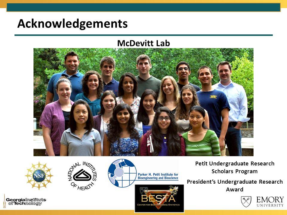 Acknowledgements McDevitt Lab Petit Undergraduate Research Scholars Program President's Undergraduate Research Award