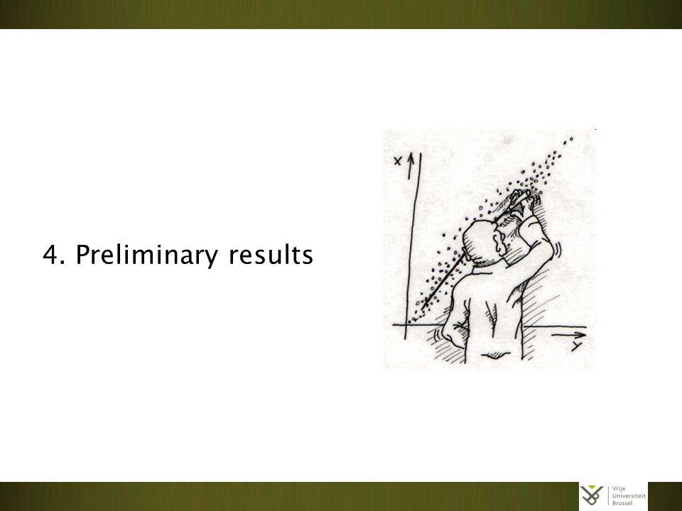 4. Preliminary results