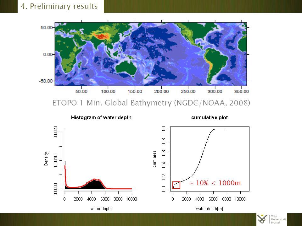 ETOPO 1 Min. Global Bathymetry (NGDC/NOAA, 2008) ~ 10% < 1000m