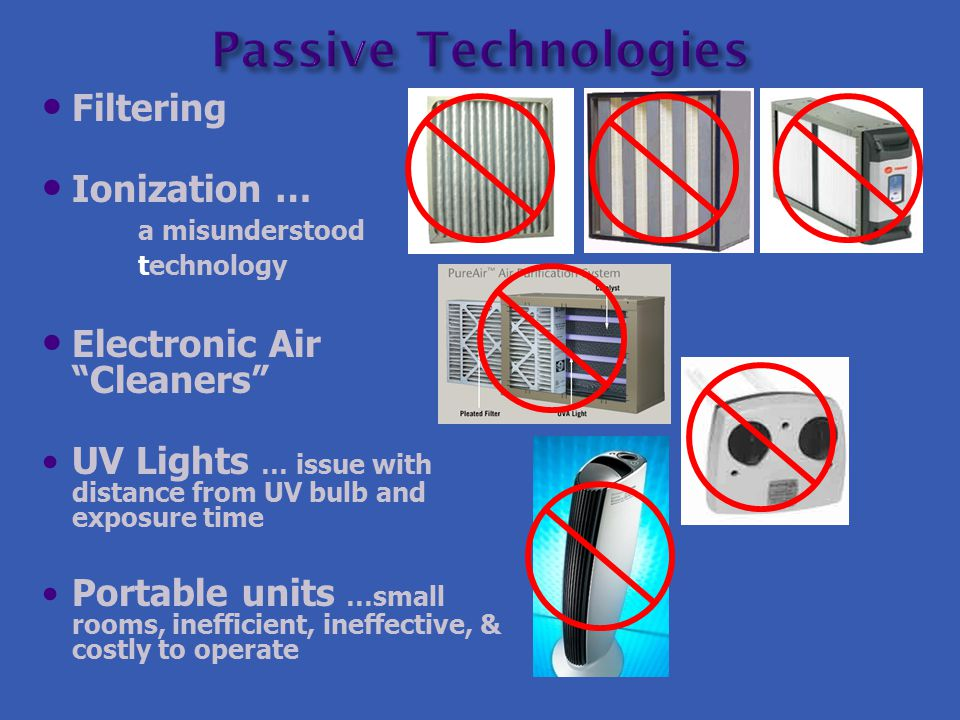 Electronic Air Cleaner ( POP & Zap Type ) Pleated Media Filter Fiber-glass Filter Approx 98% of Particle count is < 0.50 um Hence Only ~ 40% (max) of < 0.5 um Dangerous Particulate Gets filtered with Pleated Media filter type .