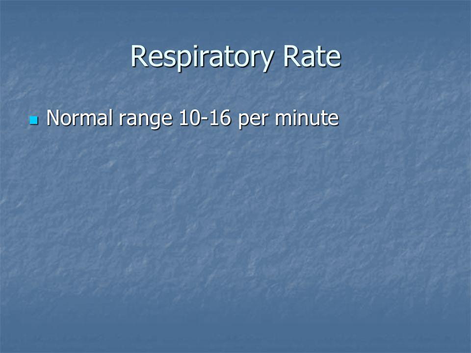 Respiratory Rate Normal range 10-16 per minute Normal range 10-16 per minute
