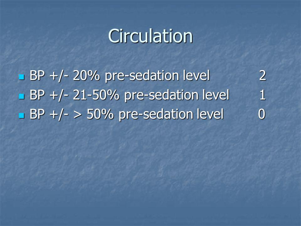 Circulation BP +/- 20% pre-sedation level2 BP +/- 20% pre-sedation level2 BP +/- 21-50% pre-sedation level1 BP +/- 21-50% pre-sedation level1 BP +/- >