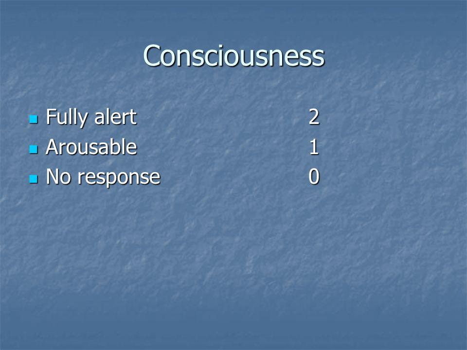 Consciousness Fully alert2 Fully alert2 Arousable1 Arousable1 No response0 No response0