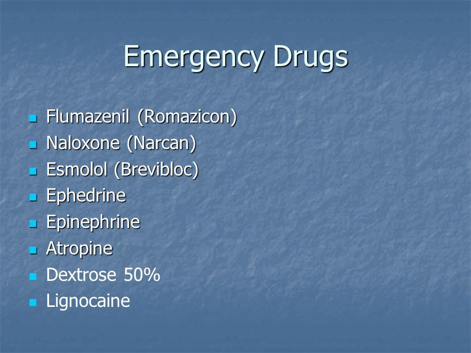 Emergency Drugs Flumazenil (Romazicon) Flumazenil (Romazicon) Naloxone (Narcan) Naloxone (Narcan) Esmolol (Brevibloc) Esmolol (Brevibloc) Ephedrine Ep