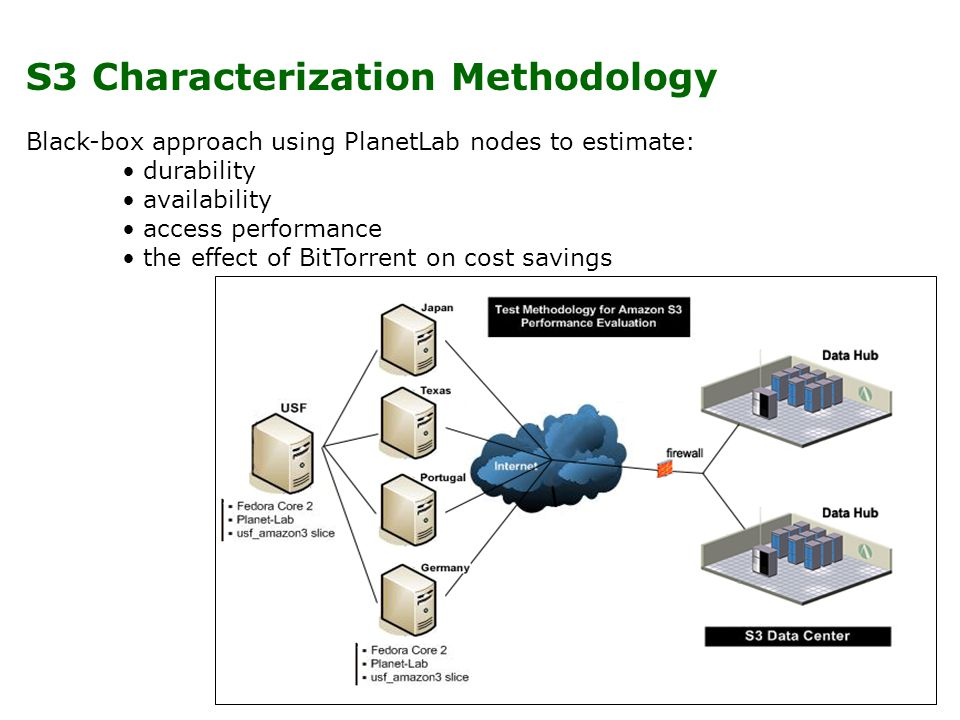 Amazon S3 for science grids: a viable solution 8 S3 Characterization Methodology Black-box approach using PlanetLab nodes to estimate: durability availability access performance the effect of BitTorrent on cost savings