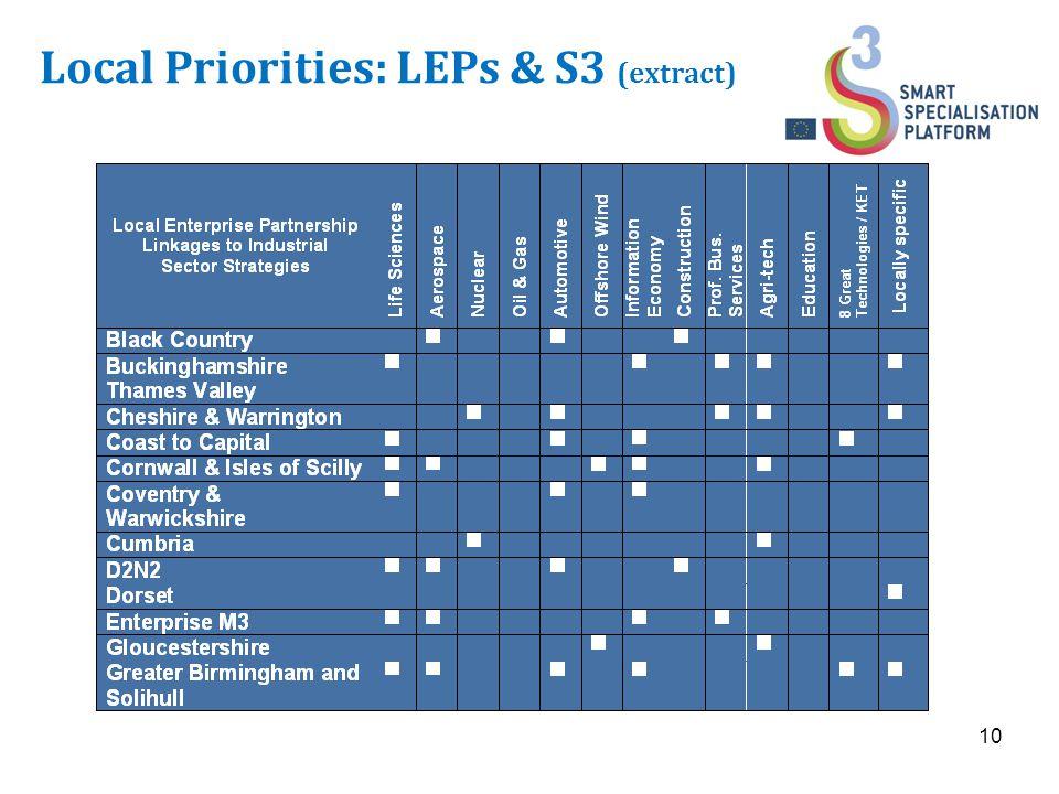 Local Priorities: LEPs & S3 (extract) 10