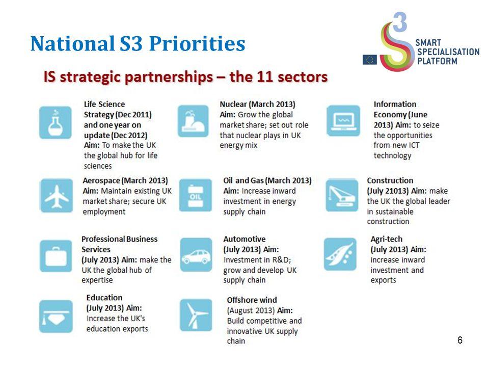 National S3 Priorities 6