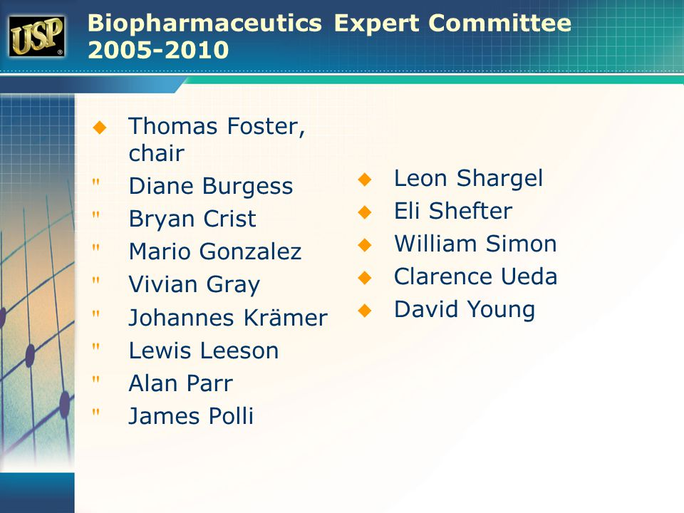Biopharmaceutics Expert Committee 2005-2010  Thomas Foster, chair Diane Burgess Bryan Crist Mario Gonzalez Vivian Gray Johannes Krämer Lewis Leeson Alan Parr James Polli  Leon Shargel  Eli Shefter  William Simon  Clarence Ueda  David Young
