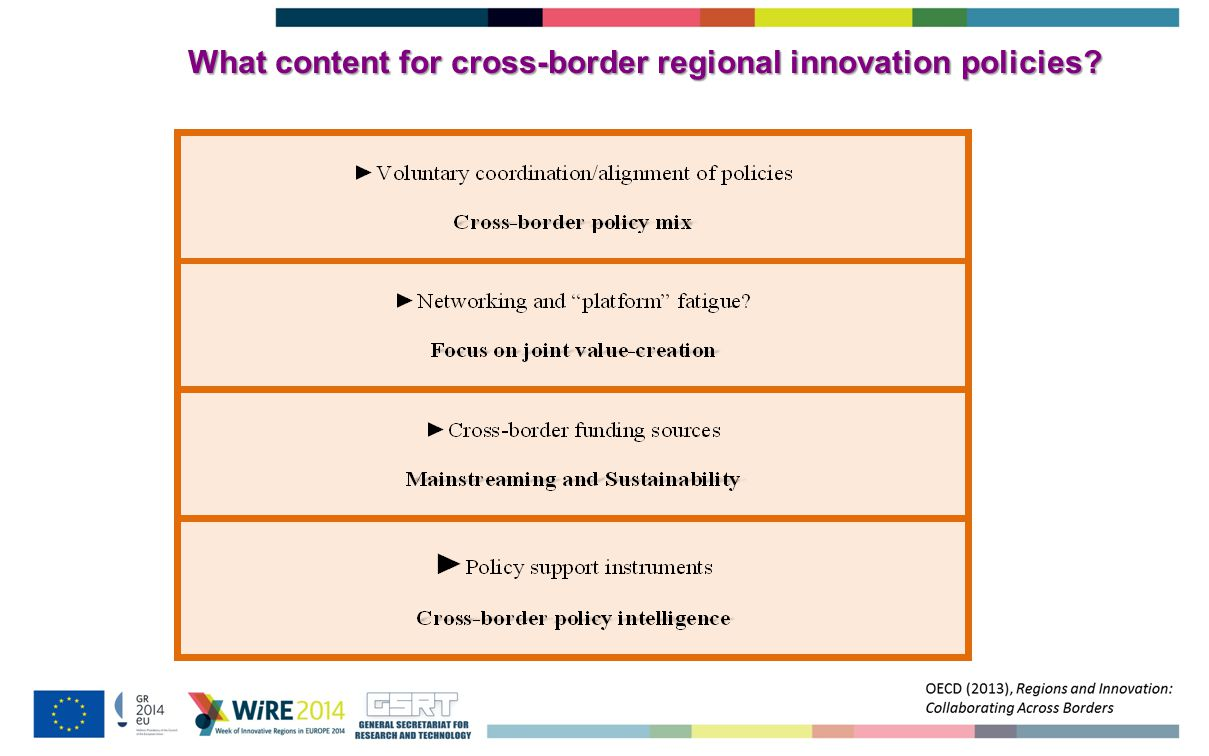 What content for cross-border regional innovation policies