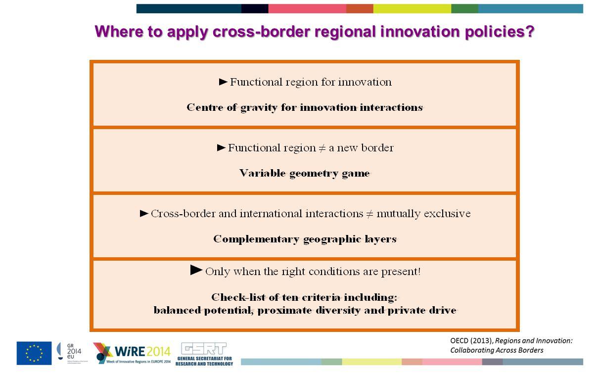 How to design efficient cross-border regional innovation policies?