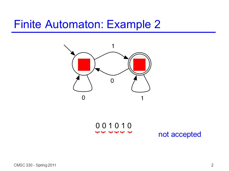 CMSC 330 - Spring 20112 Finite Automaton: Example 2 0 0 1 0 1 0 not accepted
