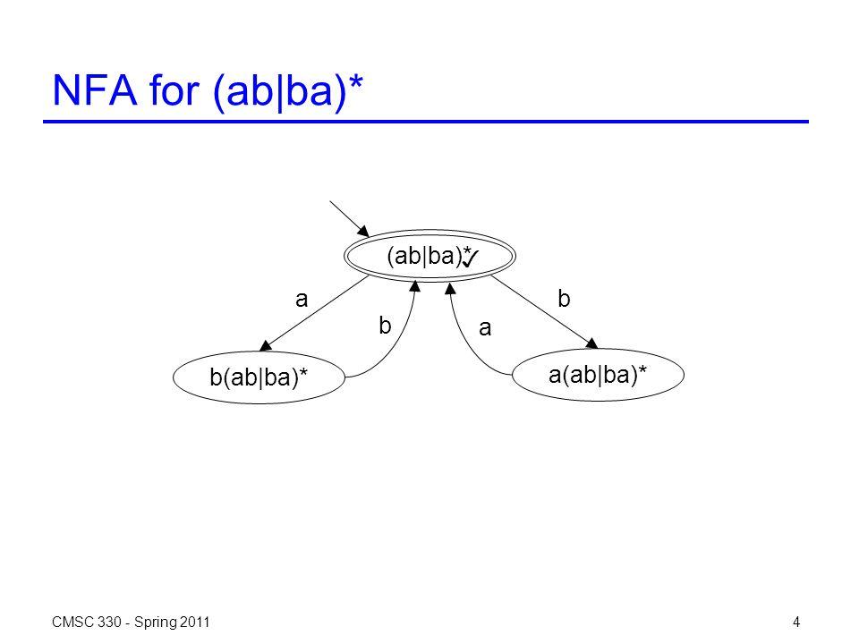 NFA for (ab|ba)* CMSC 330 - Spring 20114 (ab|ba)* b(ab|ba)* a(ab|ba)* ab ✓ b a