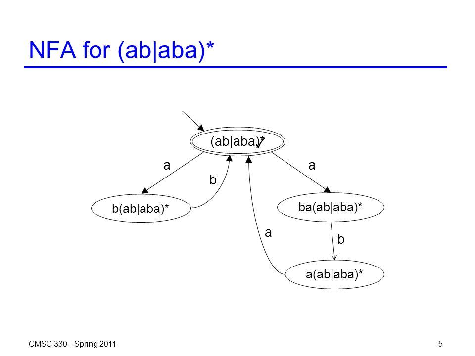 NFA for (ab|aba)* CMSC 330 - Spring 20115 (ab|aba)* b(ab|aba)* ba(ab|aba)* aa ✓ b a a(ab|aba)* b