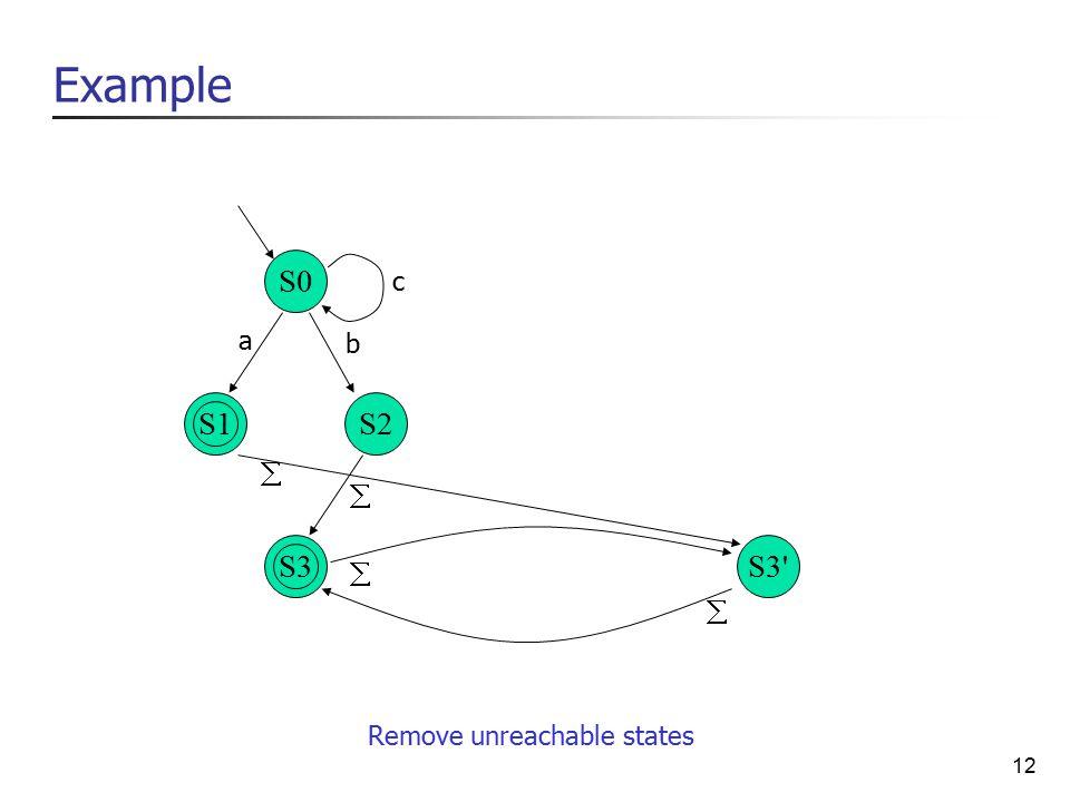 12 Example S0 S1S2 S3 S1 S3 S3 Remove unreachable states a b c    