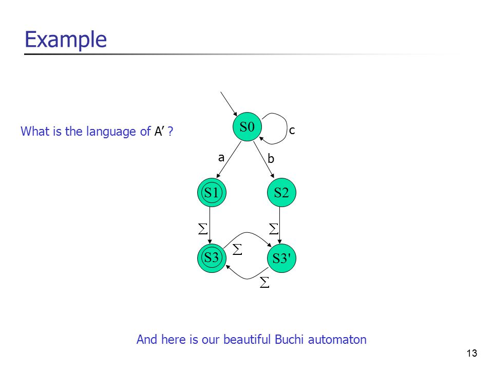 13 Example S0 S1S2 S3 S1 S3 And here is our beautiful Buchi automaton a b c    What is the language of A' .