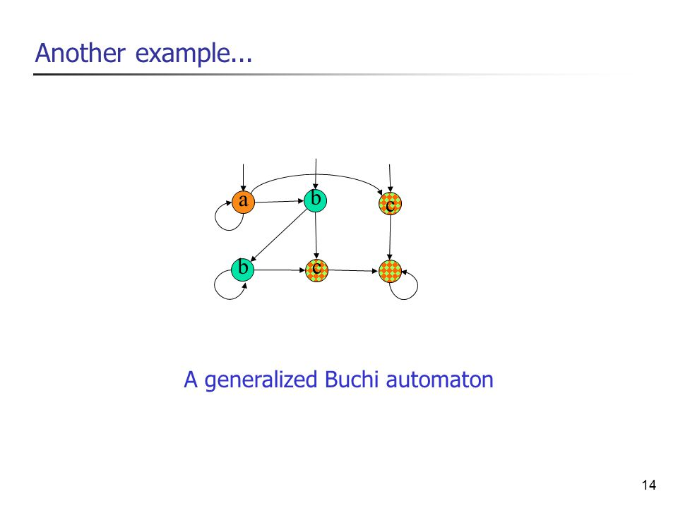14 Another example... b b a c c A generalized Buchi automaton