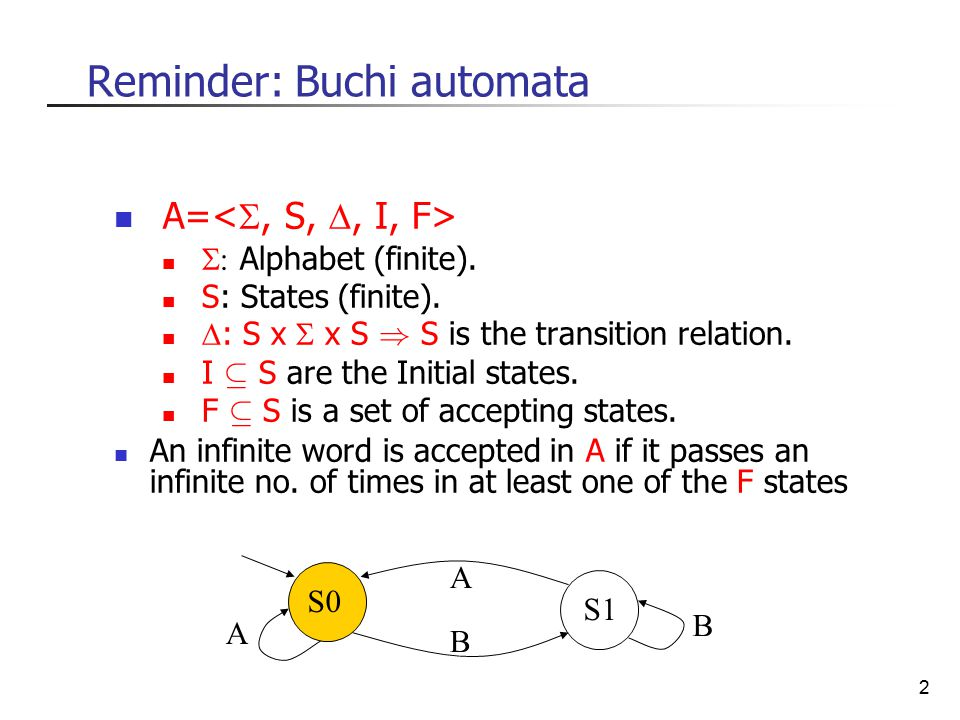 2 Reminder: Buchi automata A=  Alphabet (finite).